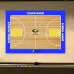 Best Basketball Coaching Boards