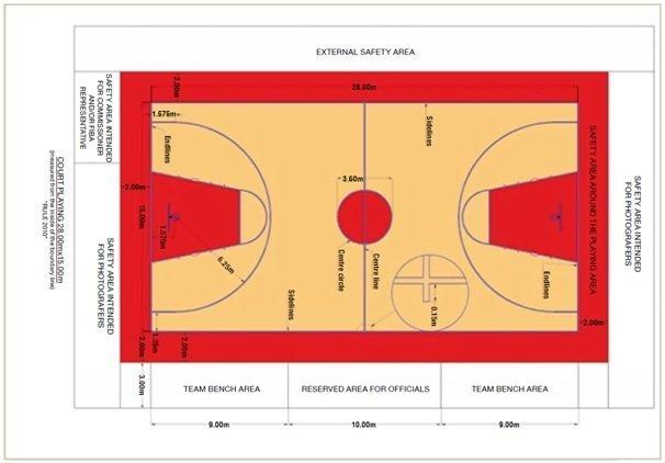 fiba court dimensions